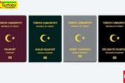 پاسپورت ترکیه, در رده 95 قدرتمندترین پاسپورتهای جهان